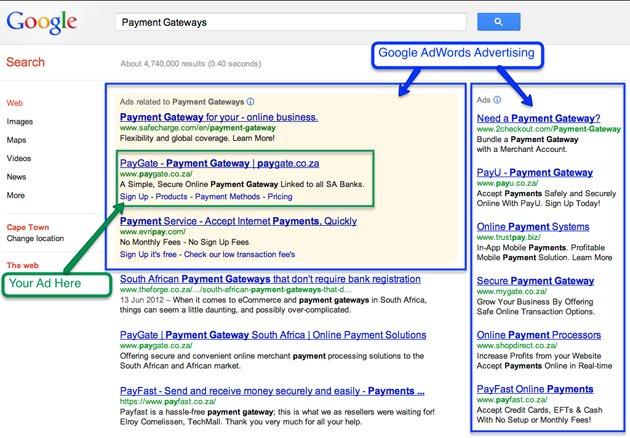 keyword advertising google
