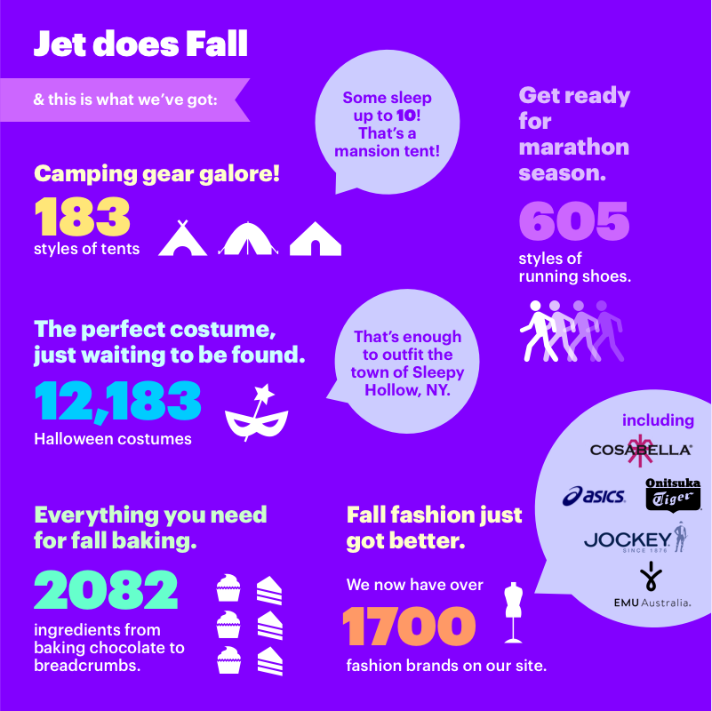 Jet does Fall