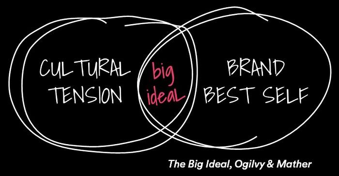 big ideal