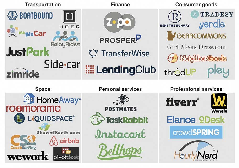 sharing-economy-companies