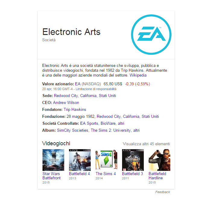 EA Games Electronic Arts knowledge graph