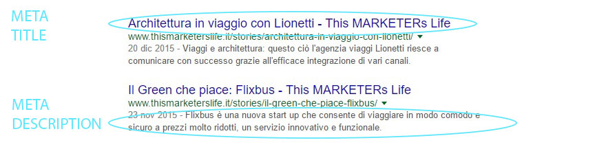 Risultati di ricerca per This Marketers Life con meta title e meta description