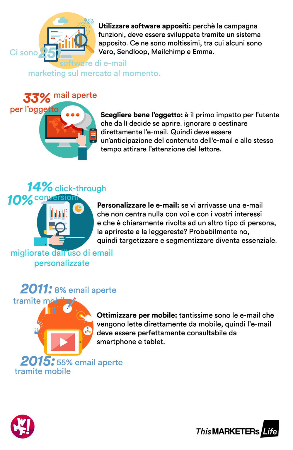 Consigli per Email Marketing