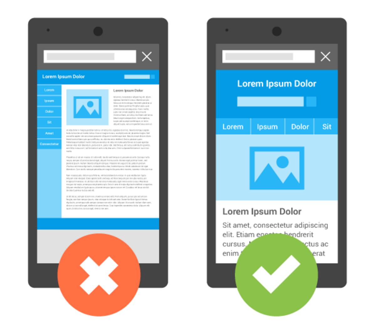 SEO Mobile Responsive Web Design
