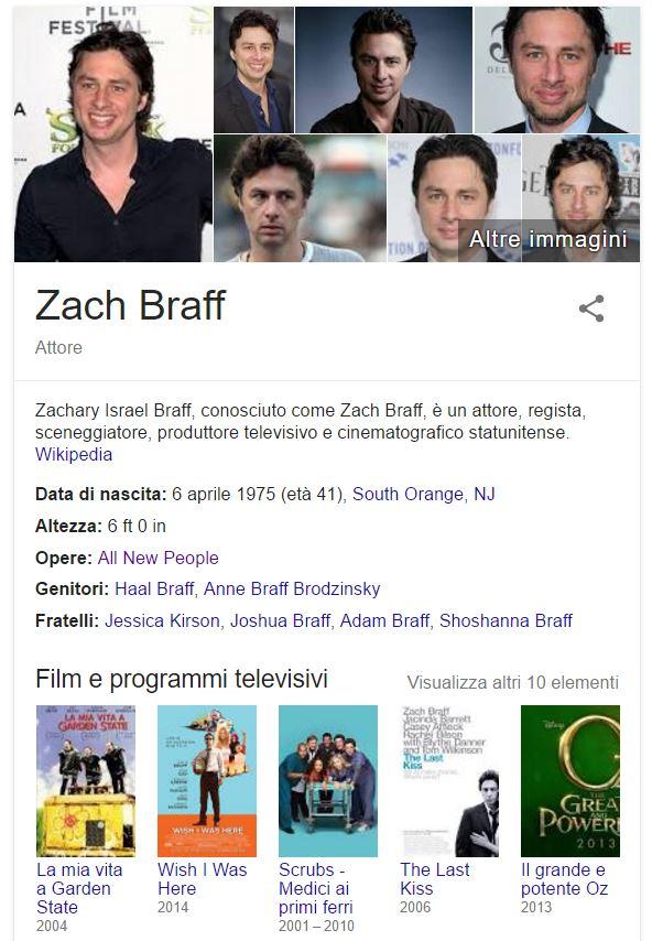 Zach Braff Knowledge Graph
