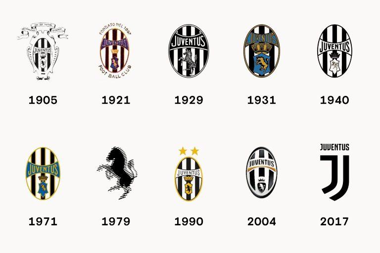 L'evoluzione dello stemma della Juventus, dal 1897 al 2017
