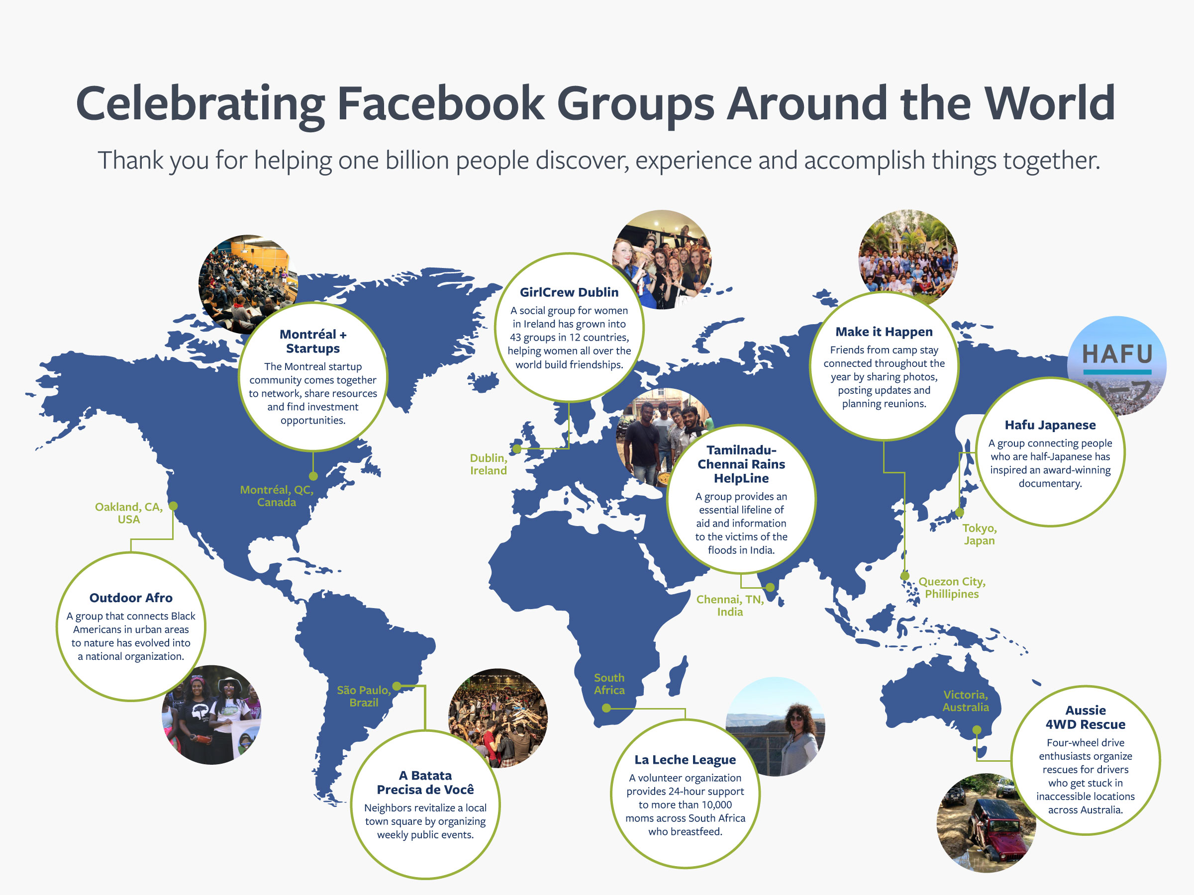 Groups-1-Billion-Infographic_US_FINAL