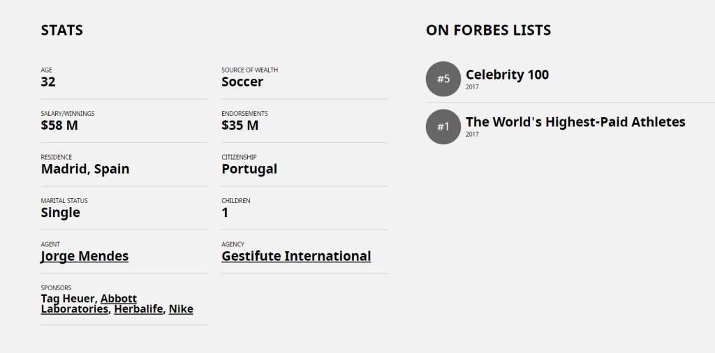 Forbes CR7 Cristiano Ronaldo atleti più pagati