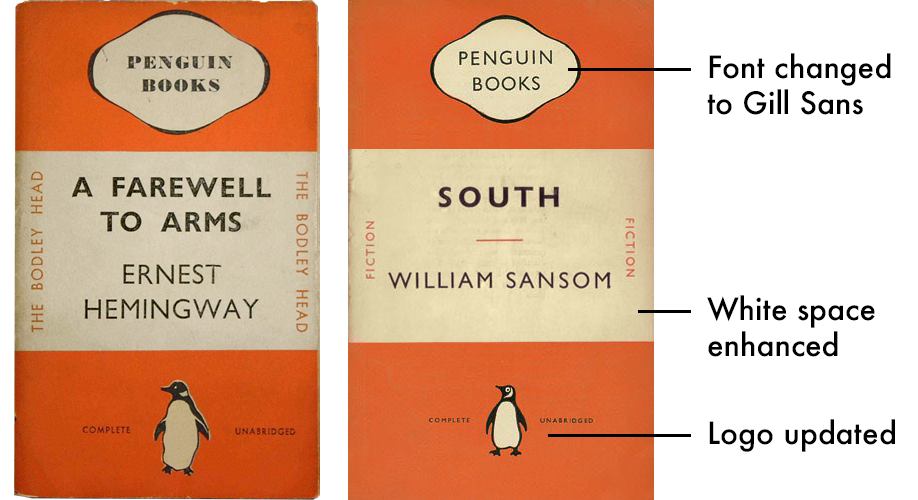 Immagine tratta da Book Cover Design: a case study of penguin book covers
