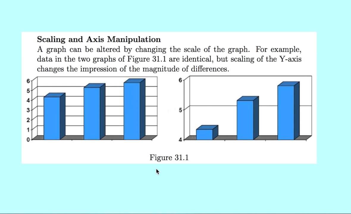 La rappresentazione dei dati può cambiare il punto di vista dei lettori