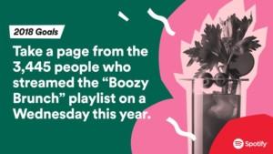campagna spotify 2018 goals