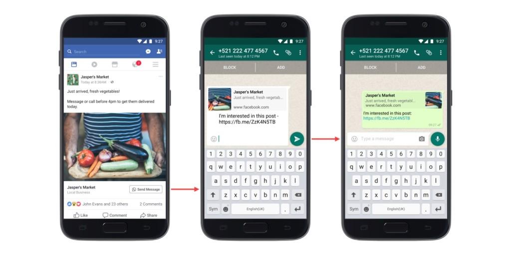 facebook annunci verso whatsapp