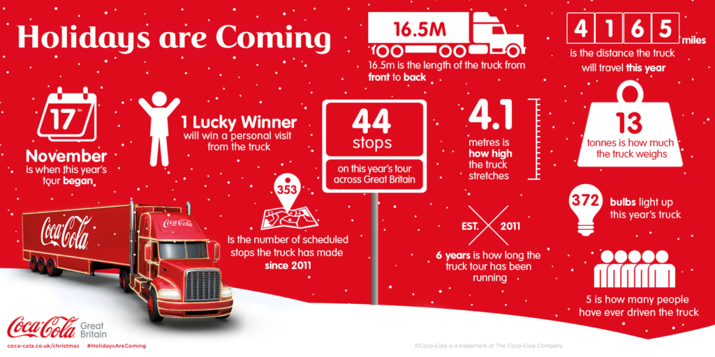 Infografica Truck Tour Holidays Are Coming 2018
