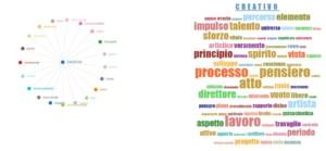 esempio funzionalità dizionario visuale