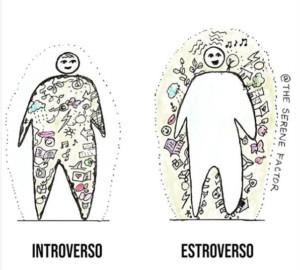 introversione estroversione