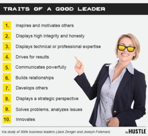 tratti del buon leader hustle