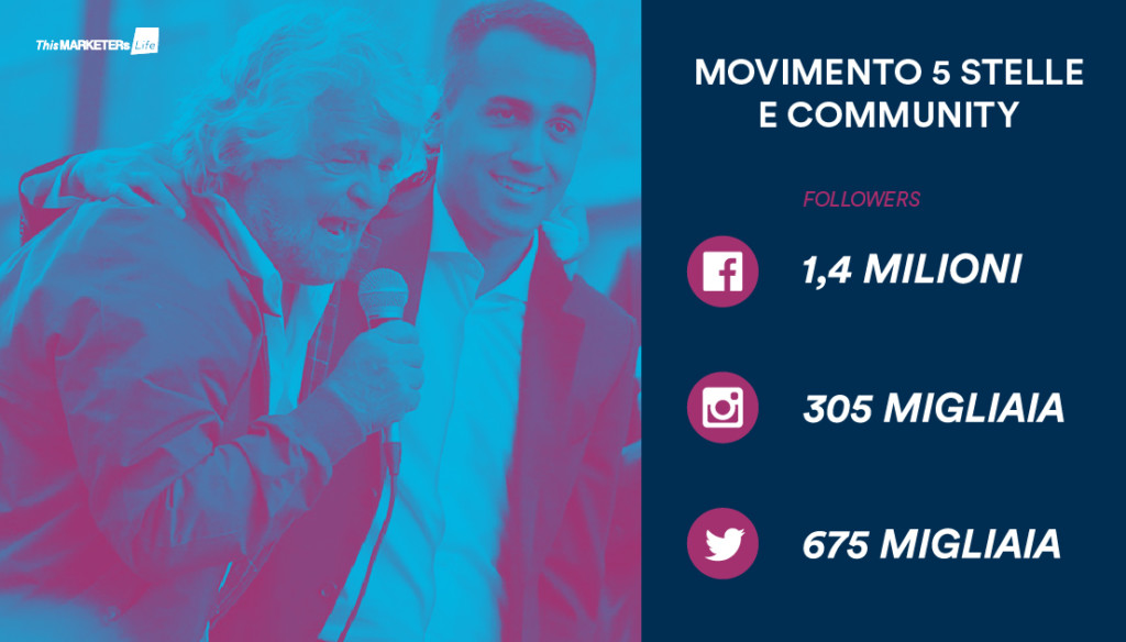 Infografica_Social-media-Politics_M5S