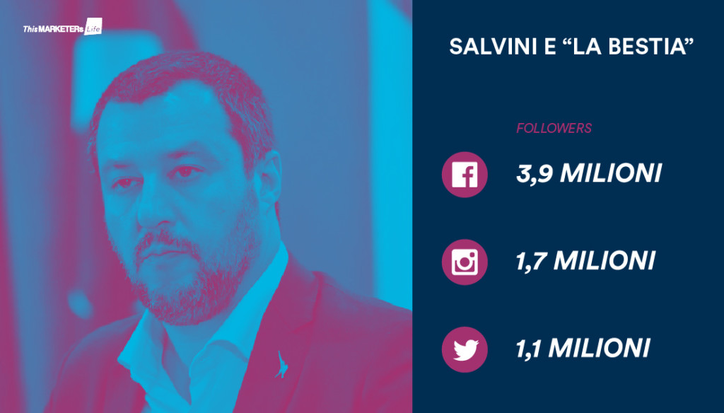 Infografica_Social-media-Politics_Salvini