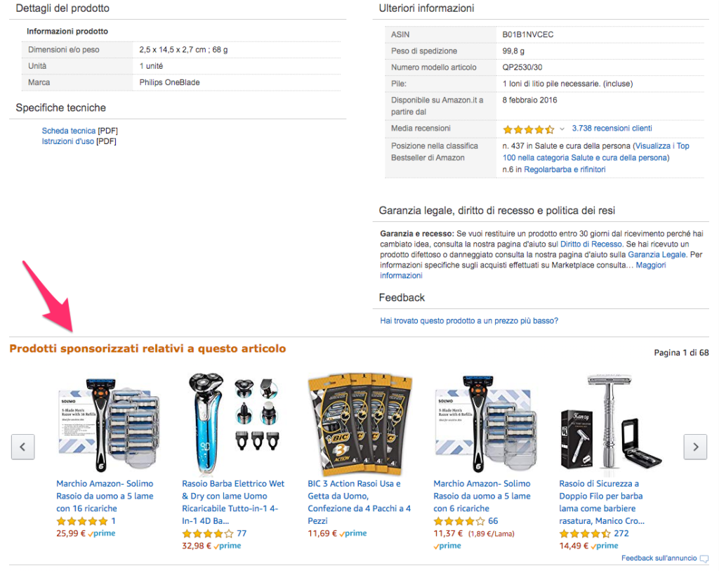 Amazon prodotti sponsorizzati
