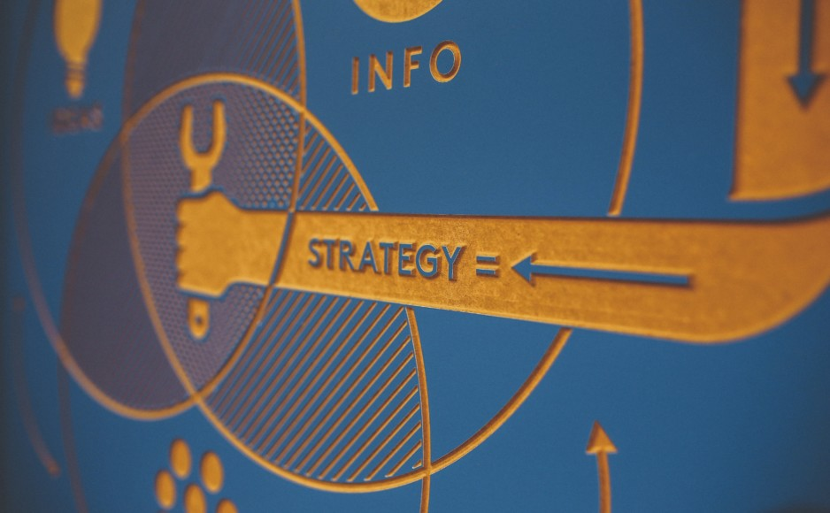Gamification - Marketing strategy