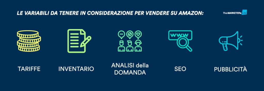 Infografica sulle variabili da tenere in considerazione per vendere su Amazon
