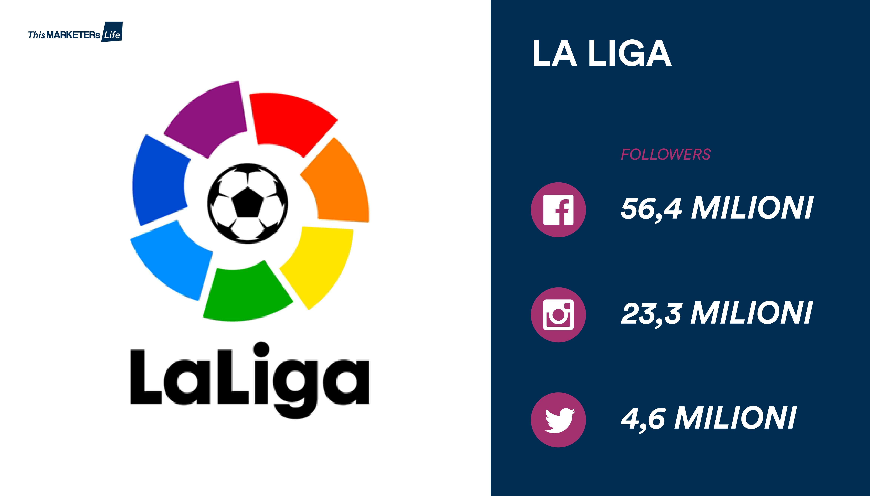 Calcio social - LaLiga followers