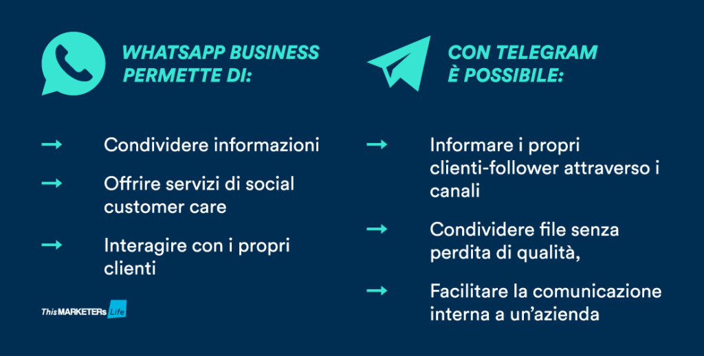 Confronto Telegram e WhatsApp Business per aziende