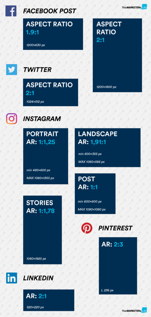 dimensioni post social network