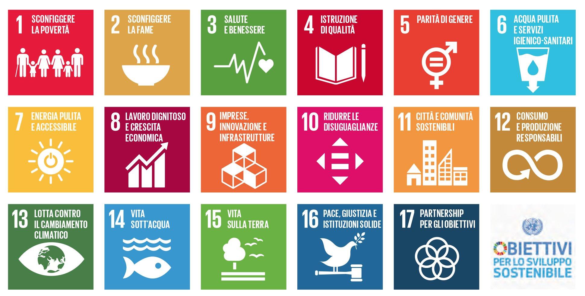 Riepilogo degli SDGs