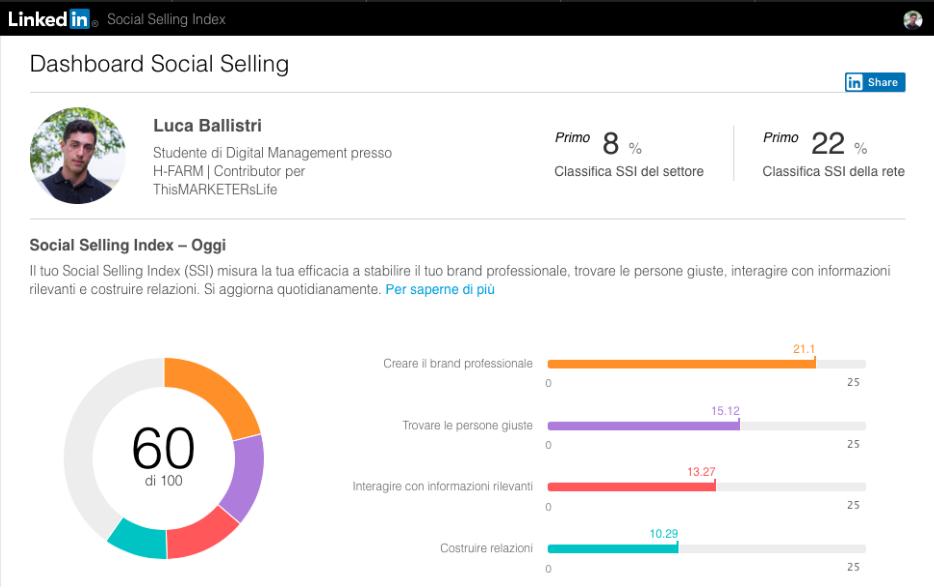 Linkedin Social Selling Index
