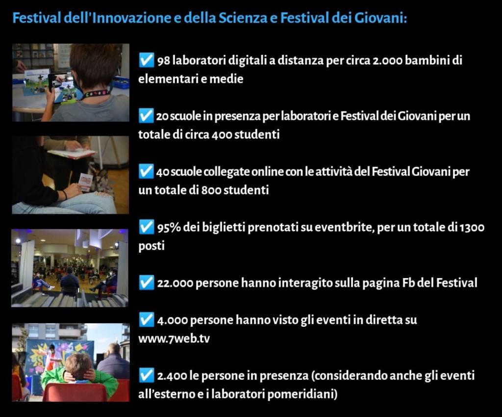 Festival dell'innovazione e della scienza e festival dei giovani