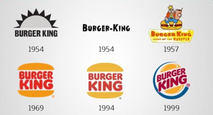 la storia del logo di Burger King